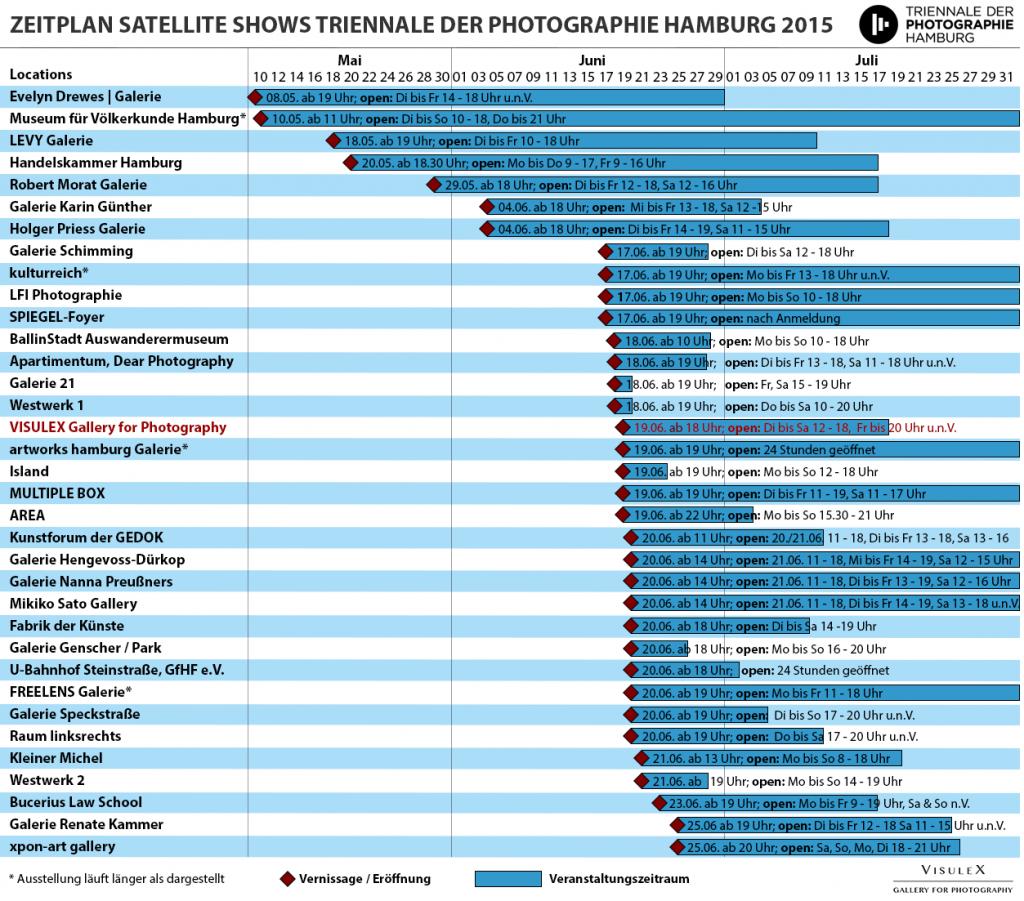 Zeitplan für die Satellite Shows der Triennale der Photographie 2015 in Hamburg