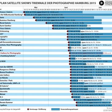 Triennale der Photographie 2015: Übersicht der Satellite Shows mit allen wichtigen Terminen und Ausstellungen